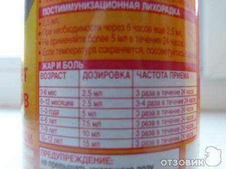 Дозировка нурофен детский беременным